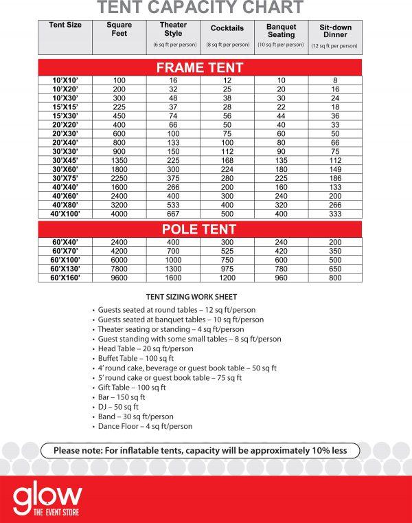 Tent-Capacity-Chart