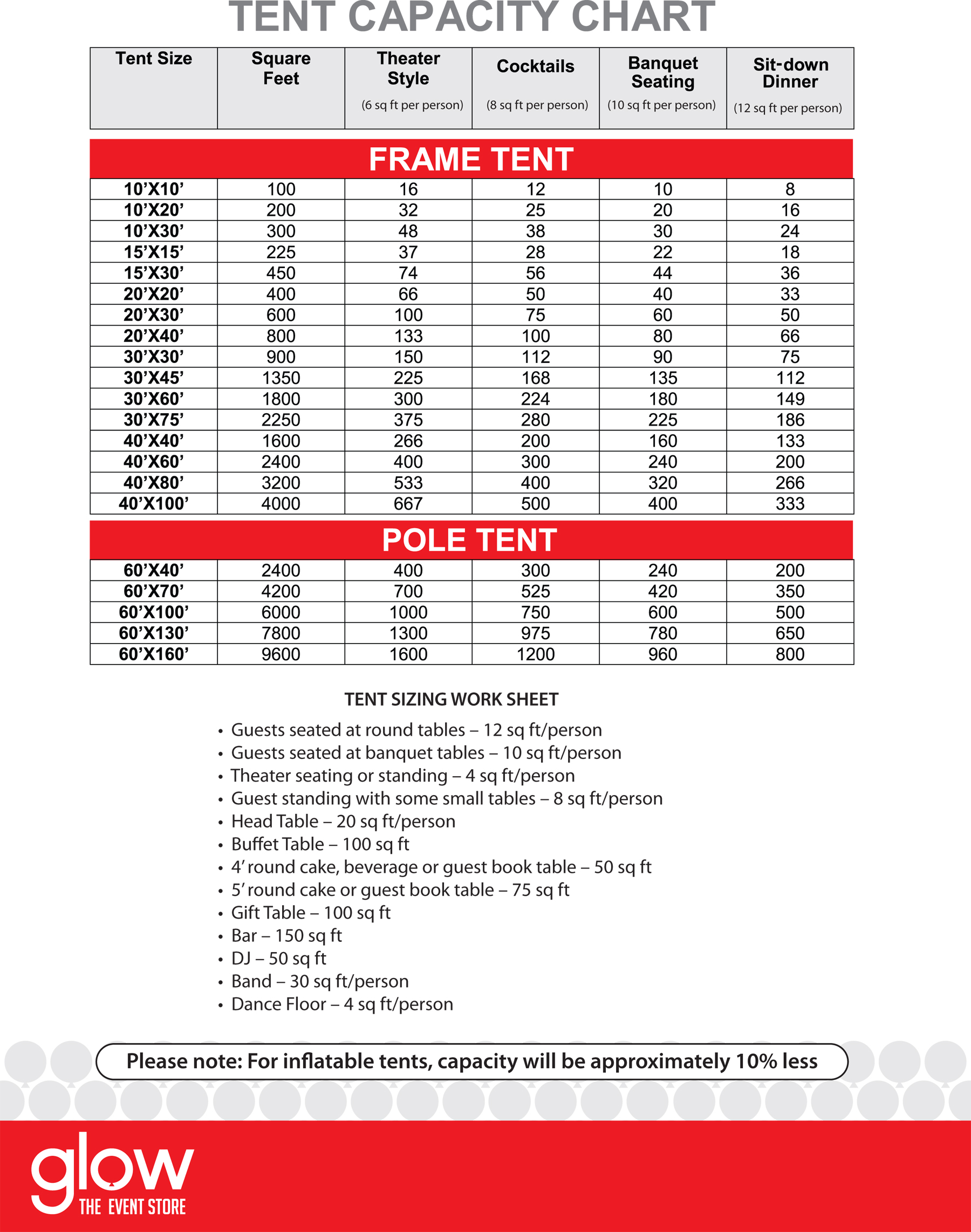 Glow The Event Store Tent Capacity Chart Glow The